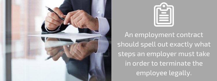 Employee discipline And termination